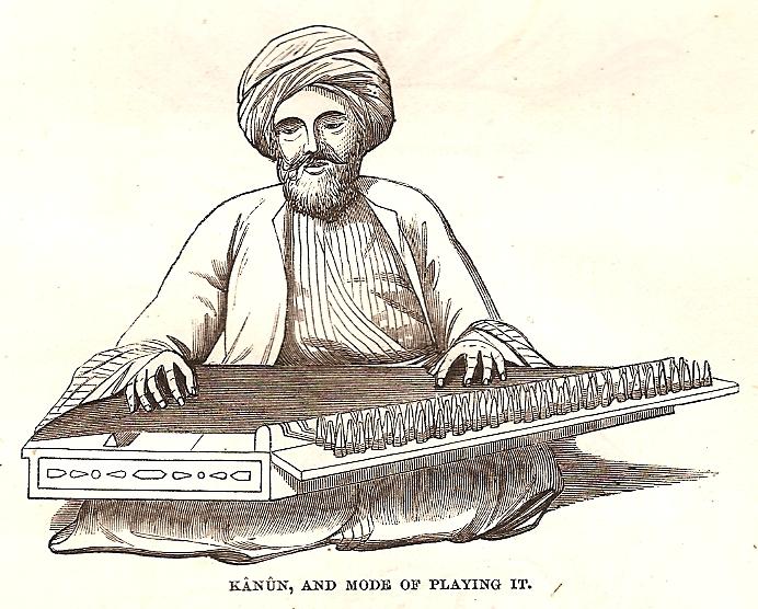 נגן קנון ברחובות ירושלים, המאה ה-19